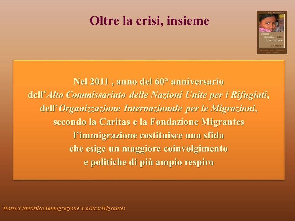 Oltre la crisi, insieme Dossier Statistico Immigrazione Caritas/Migrantes Nel 2011, anno del 60° anniversario dellAlto Commissariato delle Nazioni Unite per i Rifugiati, dellOrganizzazione Internazionale per le Migrazioni, secondo la Caritas e la Fondazione Migrantes limmigrazione costituisce una sfida che esige un maggiore coinvolgimento e politiche di più ampio respiro Nel 2011, anno del 60° anniversario dellAlto Commissariato delle Nazioni Unite per i Rifugiati, dellOrganizzazione Internazionale per le Migrazioni, secondo la Caritas e la Fondazione Migrantes limmigrazione costituisce una sfida che esige un maggiore coinvolgimento e politiche di più ampio respiro