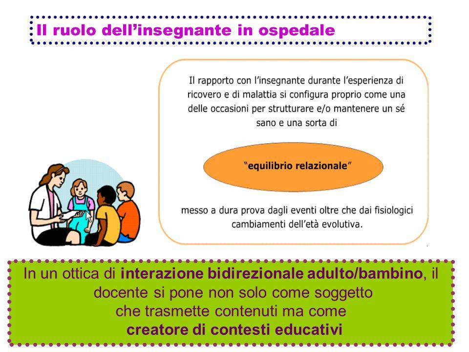 Il ruolo dellinsegnante in ospedale In un ottica di interazione bidirezionale adulto/bambino, il docente si pone non solo come soggetto che trasmette contenuti ma come creatore di contesti educativi
