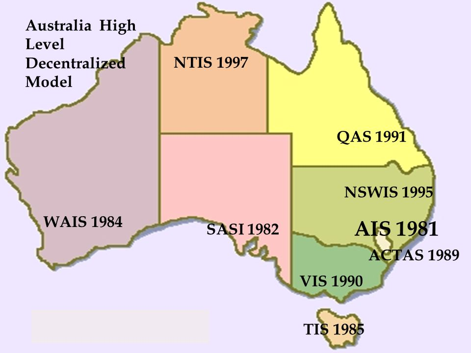WAIS 1984 AIS 1981 NTIS 1997 SASI 1982 TIS 1985 VIS 1990 ACTAS 1989 NSWIS 1995 QAS 1991 Australia High Level Decentralized Model