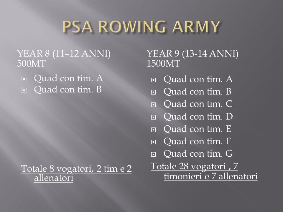 YEAR 8 (11–12 ANNI) 500MT YEAR 9 (13-14 ANNI) 1500MT Quad con tim. A Quad con tim. B Totale 8 vogatori, 2 tim e 2 allenatori Quad con tim. A Quad con