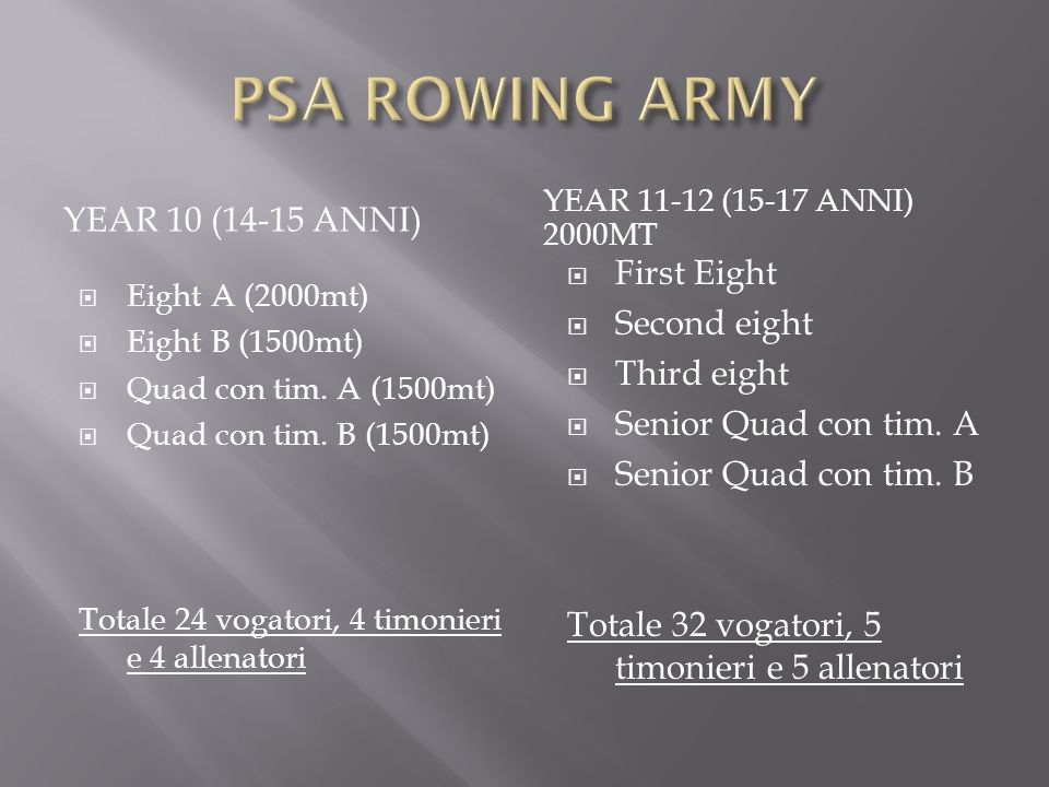 YEAR 10 (14-15 ANNI) YEAR 11-12 (15-17 ANNI) 2000MT Eight A (2000mt) Eight B (1500mt) Quad con tim. A (1500mt) Quad con tim. B (1500mt) Totale 24 voga