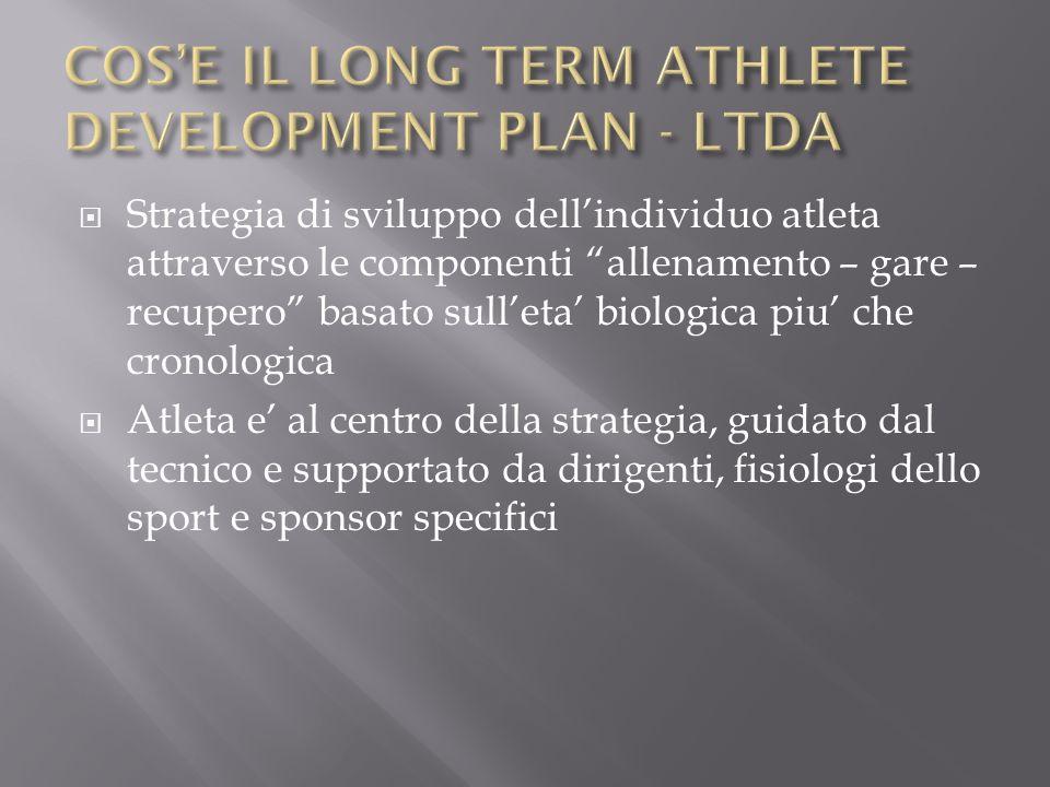 Strategia di sviluppo dellindividuo atleta attraverso le componenti allenamento – gare – recupero basato sulleta biologica piu che cronologica Atleta
