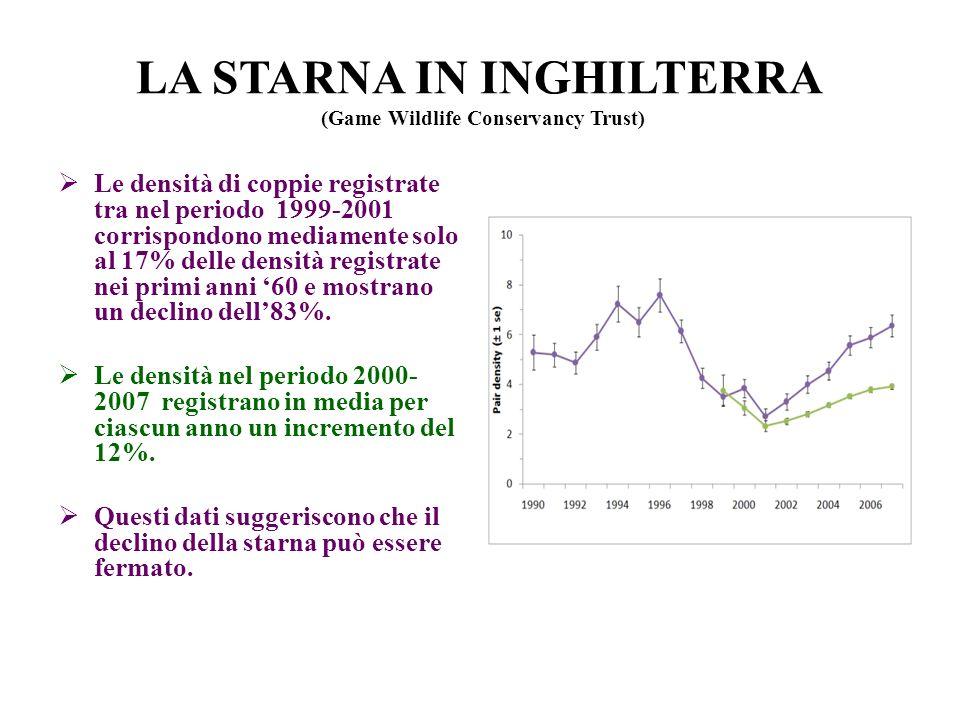 LA STARNA IN INGHILTERRA (Game Wildlife Conservancy Trust) Le densità di coppie registrate tra nel periodo 1999-2001 corrispondono mediamente solo al