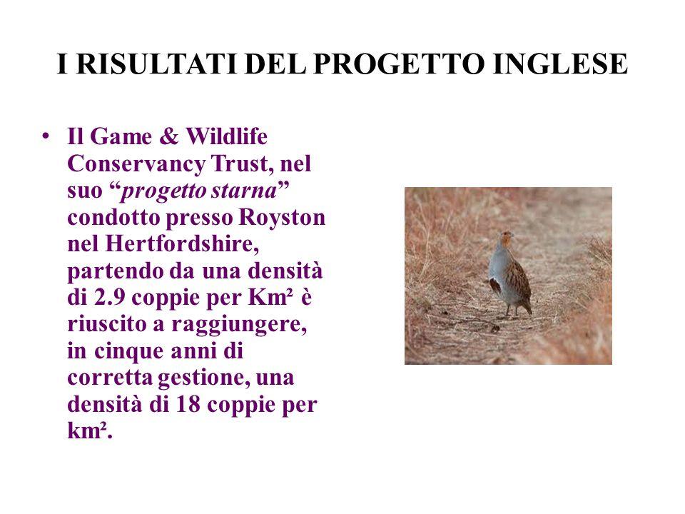 I RISULTATI DEL PROGETTO INGLESE Il Game & Wildlife Conservancy Trust, nel suo progetto starna condotto presso Royston nel Hertfordshire, partendo da