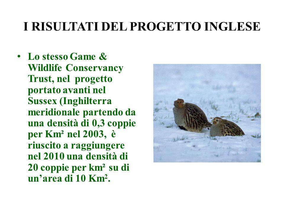 I RISULTATI DEL PROGETTO INGLESE Lo stesso Game & Wildlife Conservancy Trust, nel progetto portato avanti nel Sussex (Inghilterra meridionale partendo
