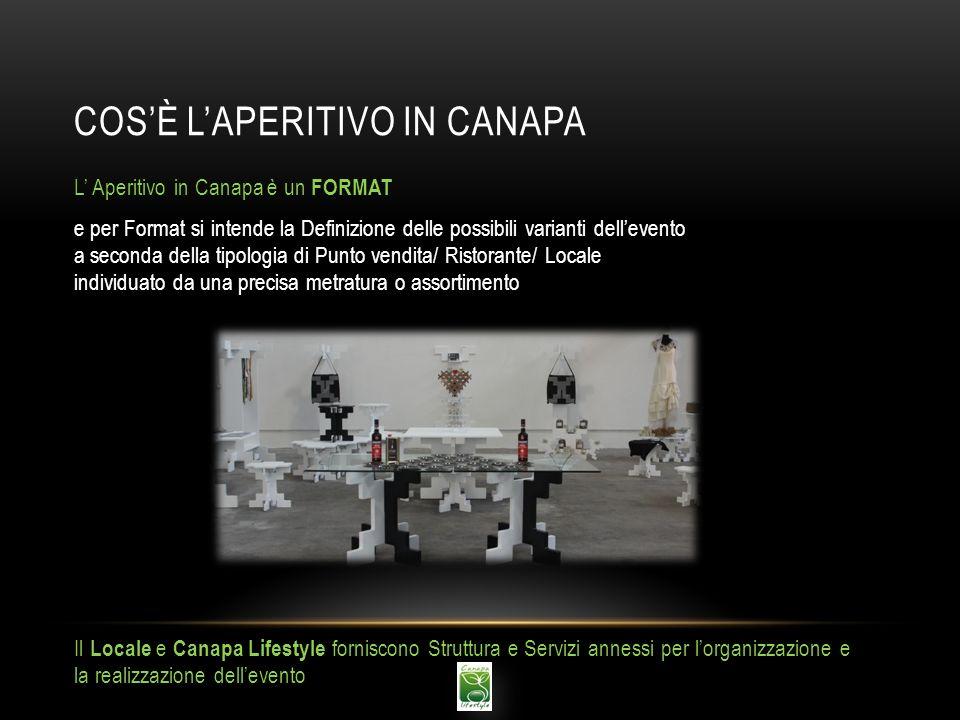 COSÈ LAPERITIVO IN CANAPA L Aperitivo in Canapa è un FORMAT e per Format si intende la Definizione delle possibili varianti dellevento a seconda della