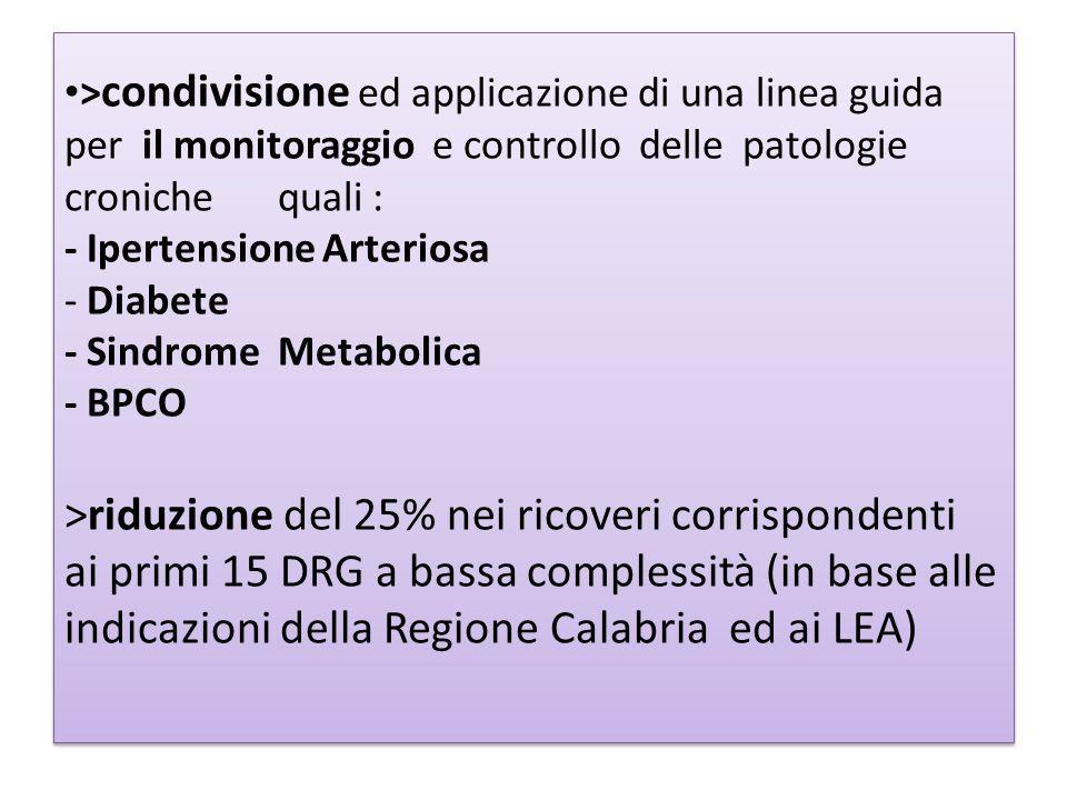 > condivisione ed applicazione di una linea guida per il monitoraggio e controllo delle patologie cronichequali : - Ipertensione Arteriosa - Diabete -