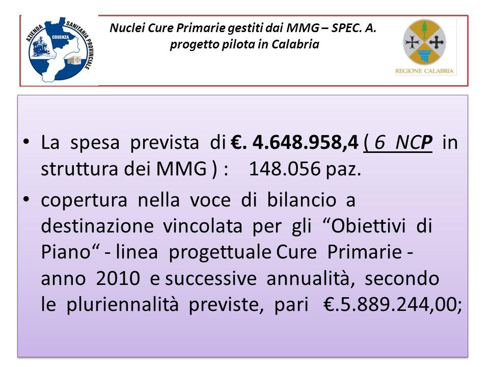Nuclei Cure Primarie gestiti dai MMG – SPEC. A. progetto pilota in Calabria La spesa prevista di. 4.648.958,4 ( 6 NCP in struttura dei MMG ) : 148.056