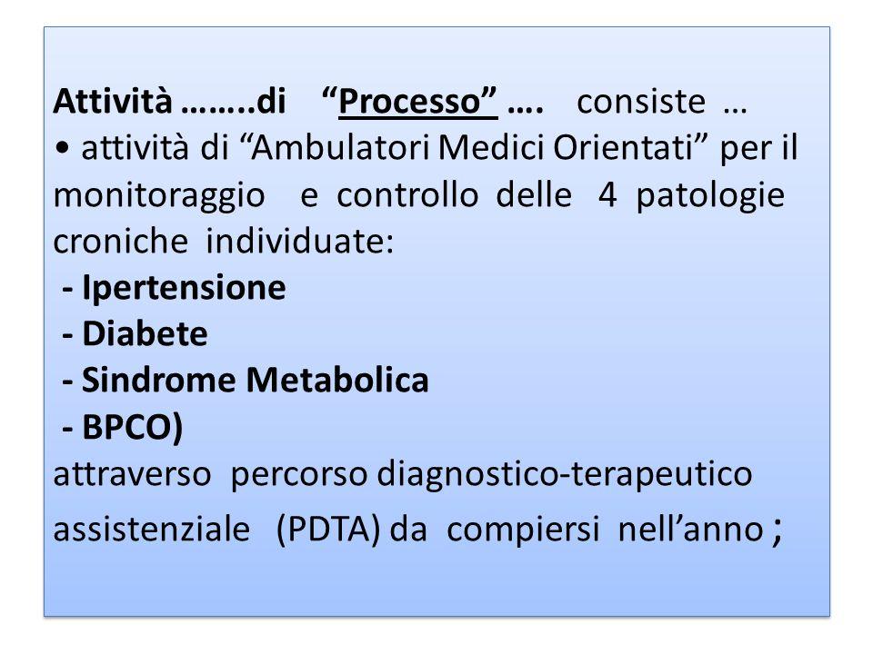 Attività ……..di Processo …. consiste … attività di Ambulatori Medici Orientati per il monitoraggio e controllo delle 4 patologie croniche individuate: