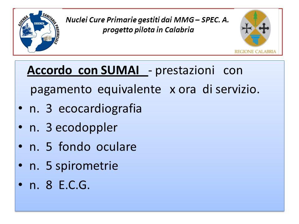 Accordo con SUMAI - prestazioni con pagamento equivalente x ora di servizio. n. 3 ecocardiografia n. 3 ecodoppler n. 5 fondo oculare n. 5 spirometrie