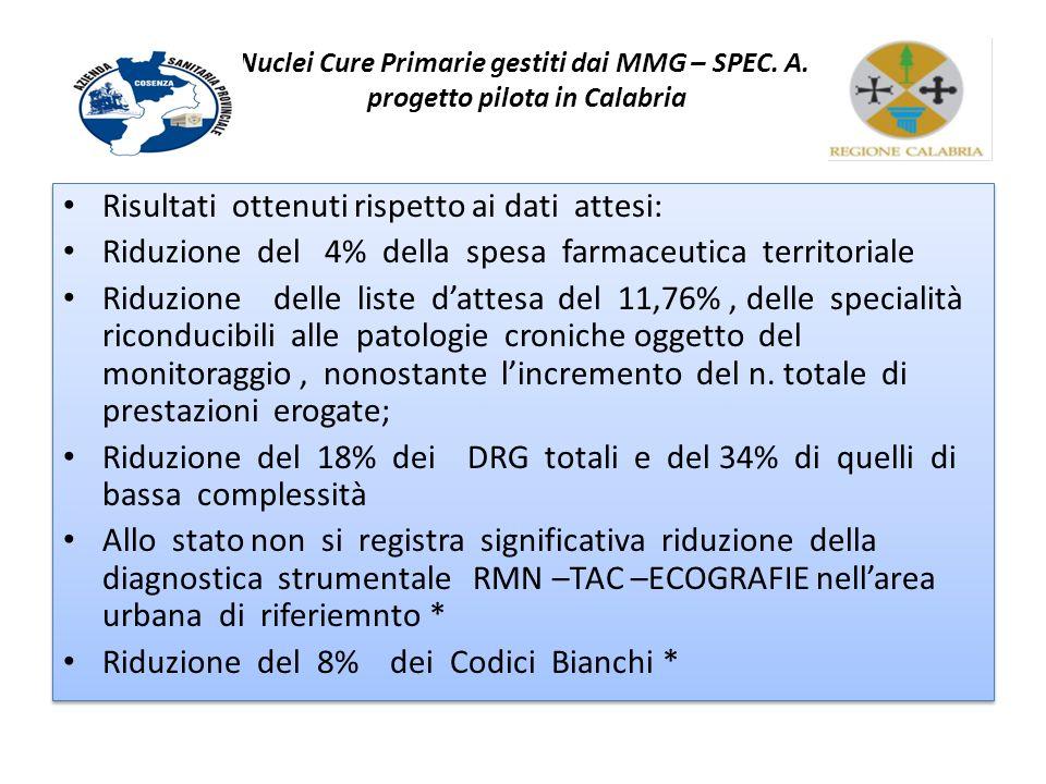 Nuclei Cure Primarie gestiti dai MMG – SPEC. A. progetto pilota in Calabria Risultati ottenuti rispetto ai dati attesi: Riduzione del 4% della spesa f