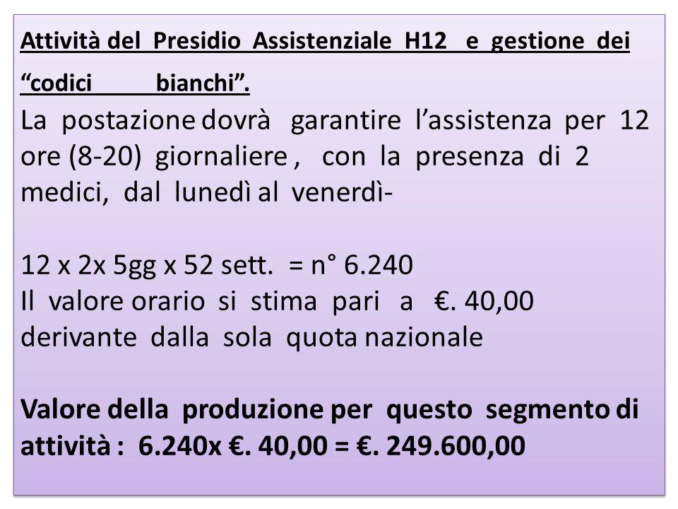Attività del Presidio Assistenziale H12 e gestione dei codicibianchi. La postazione dovrà garantire lassistenza per 12 ore (8-20) giornaliere, con la