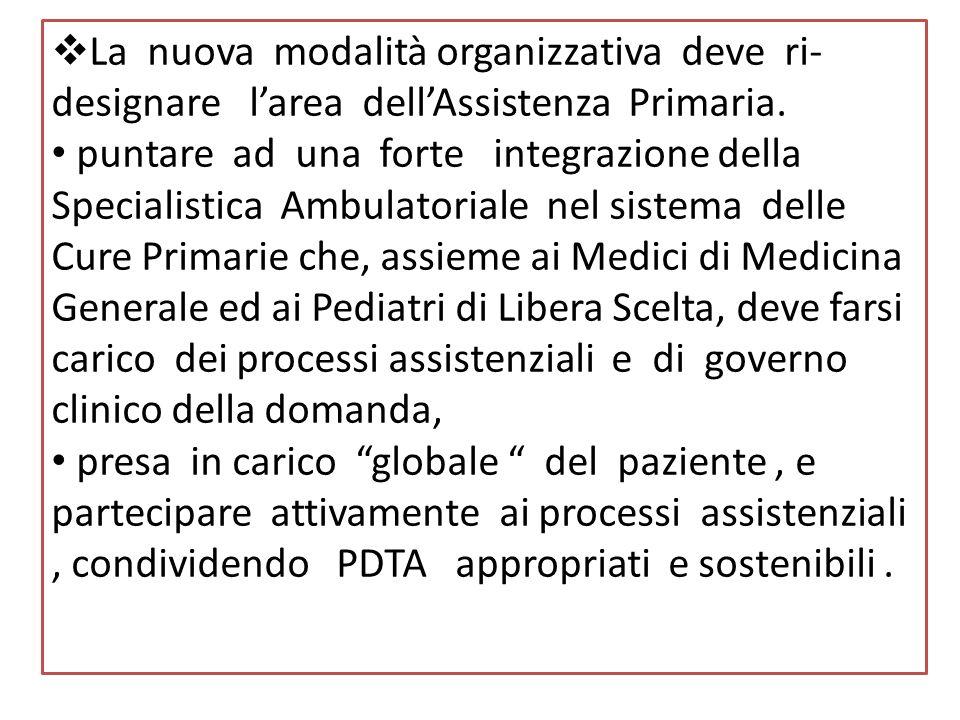 La nuova modalità organizzativa deve ri- designare larea dellAssistenza Primaria. puntare ad una forte integrazione della Specialistica Ambulatoriale