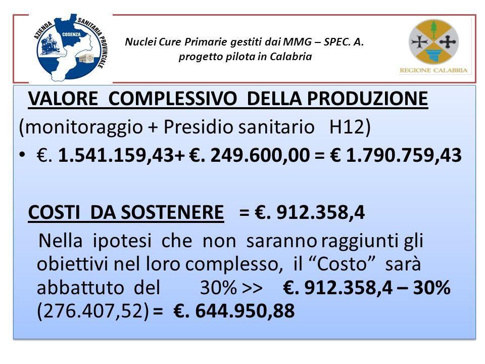 Nuclei Cure Primarie gestiti dai MMG – SPEC. A. progetto pilota in Calabria VALORE COMPLESSIVO DELLA PRODUZIONE (monitoraggio + Presidio sanitario H12