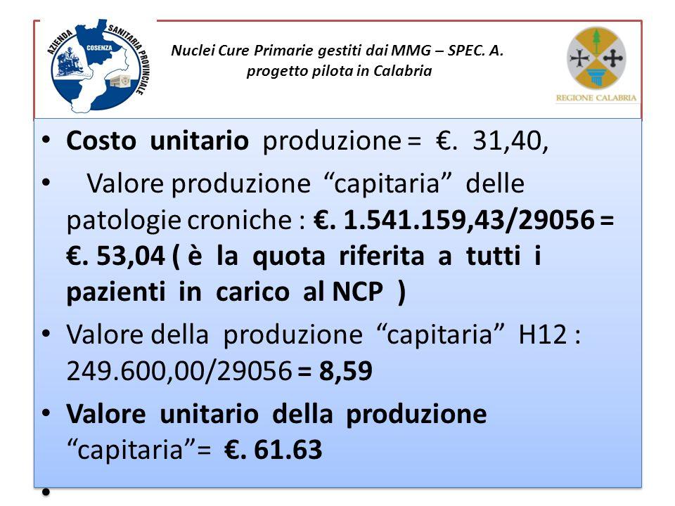 Nuclei Cure Primarie gestiti dai MMG – SPEC. A. progetto pilota in Calabria Costo unitario produzione =. 31,40, Valore produzione capitaria delle pato