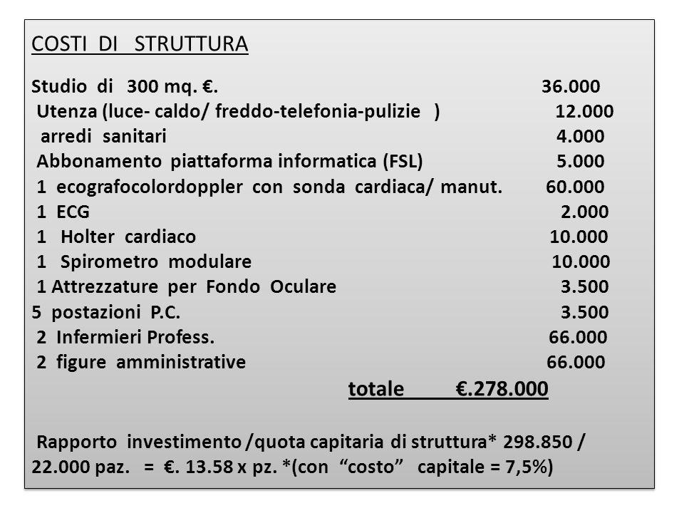 COSTI DI STRUTTURA Studio di 300 mq.. 36.000 Utenza (luce- caldo/ freddo-telefonia-pulizie ) 12.000 arredi sanitari 4.000 Abbonamento piattaforma info