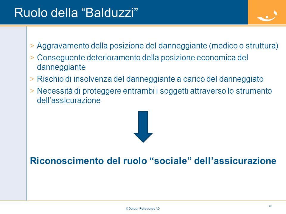 © General Reinsurance AG Ruolo della Balduzzi 10 >Aggravamento della posizione del danneggiante (medico o struttura) >Conseguente deterioramento della