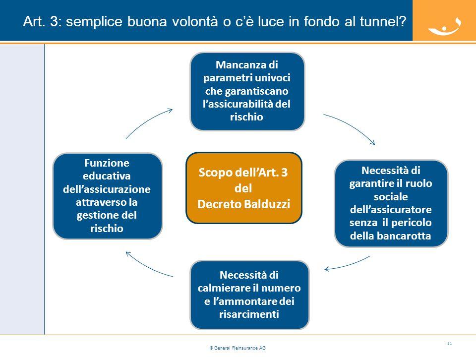 © General Reinsurance AG Art. 3: semplice buona volontà o cè luce in fondo al tunnel? 11 Mancanza di parametri univoci che garantiscano lassicurabilit