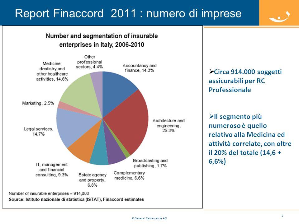 © General Reinsurance AG Report Finaccord 2011 : numero di imprese 2 Circa 914.000 soggetti assicurabili per RC Professionale Il segmento più numeroso è quello relativo alla Medicina ed attività correlate, con oltre il 20% del totale (14,6 + 6,6%)