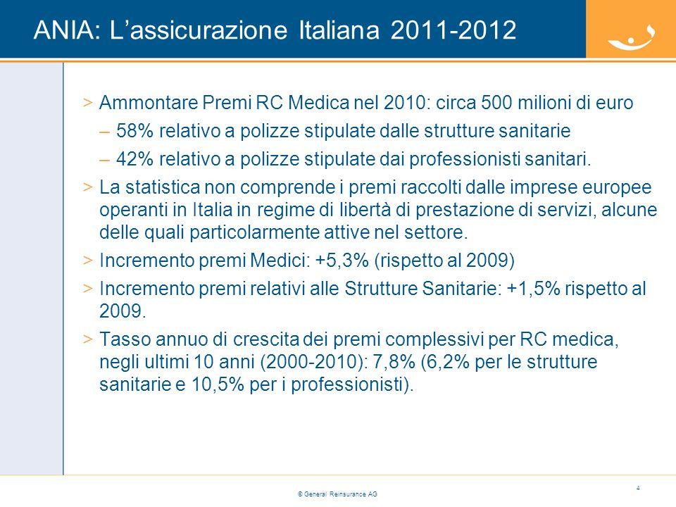 © General Reinsurance AG ANIA: Lassicurazione Italiana 2011-2012 4 >Ammontare Premi RC Medica nel 2010: circa 500 milioni di euro –58% relativo a polizze stipulate dalle strutture sanitarie –42% relativo a polizze stipulate dai professionisti sanitari.