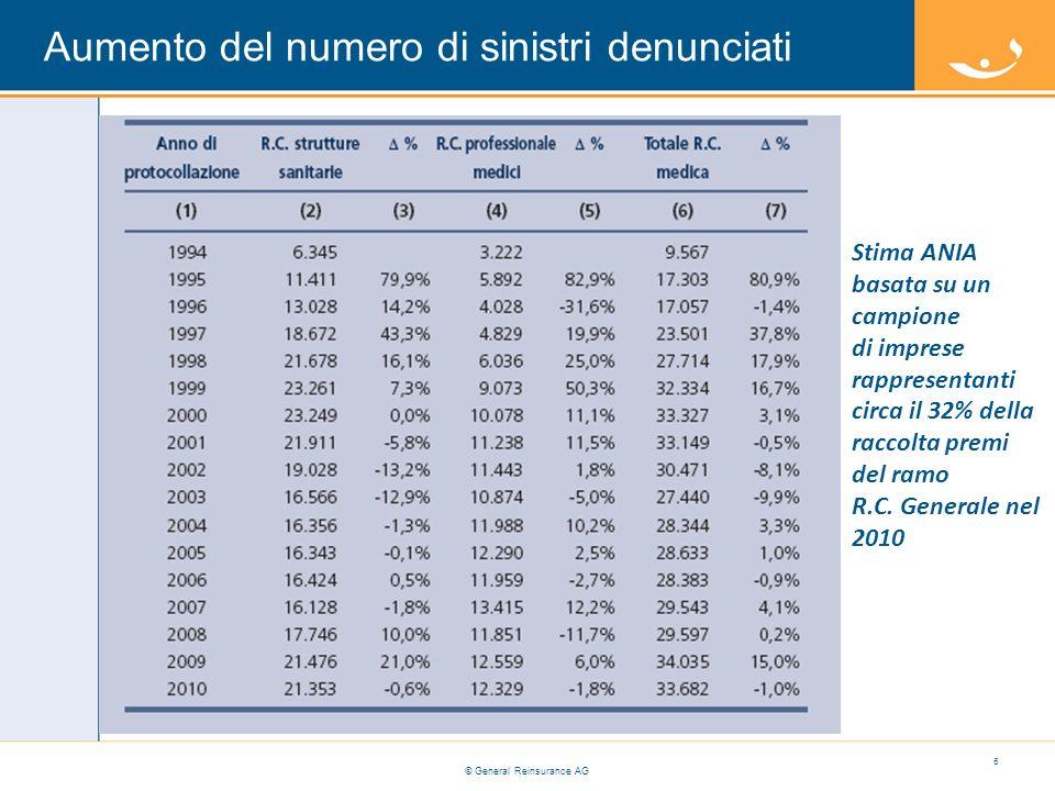 © General Reinsurance AG Aumento del numero di sinistri denunciati 6 Stima ANIA basata su un campione di imprese rappresentanti circa il 32% della raccolta premi del ramo R.C.