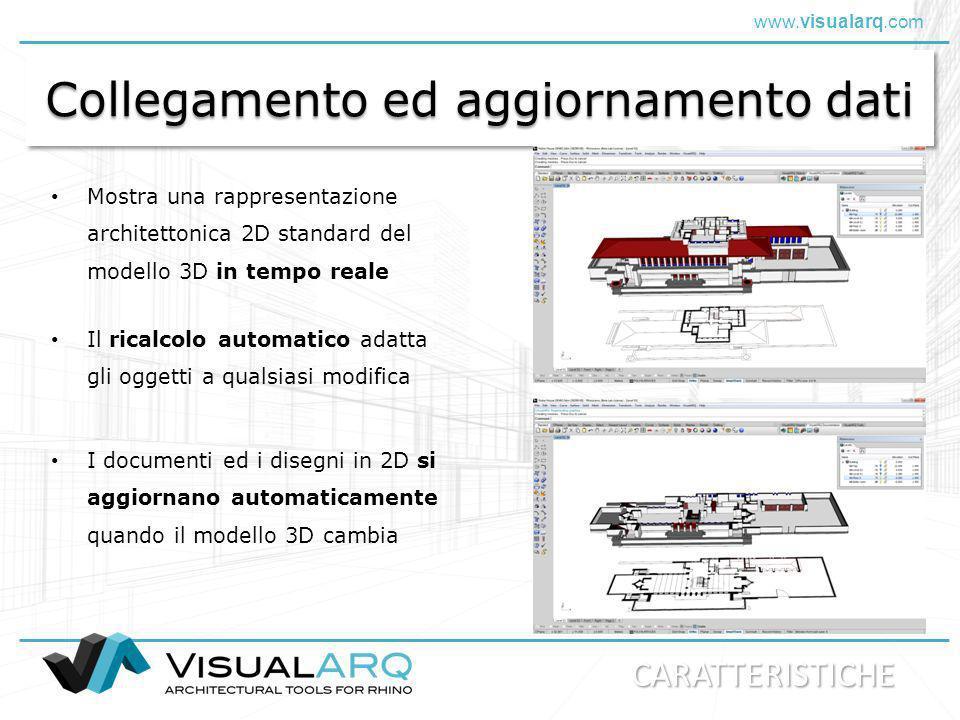 www.visualarq.com Collegamento ed aggiornamento dati I documenti ed i disegni in 2D si aggiornano automaticamente quando il modello 3D cambia Mostra u