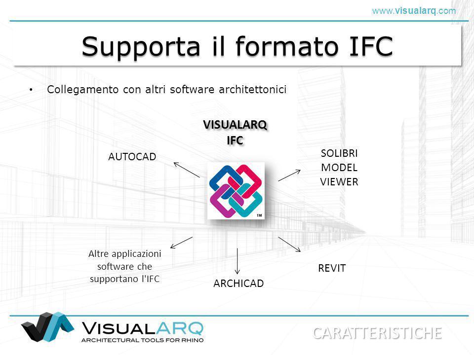 www.visualarq.com Supporta il formato IFC Collegamento con altri software architettonici REVIT AUTOCAD ARCHICAD SOLIBRI MODEL VIEWER Altre applicazion