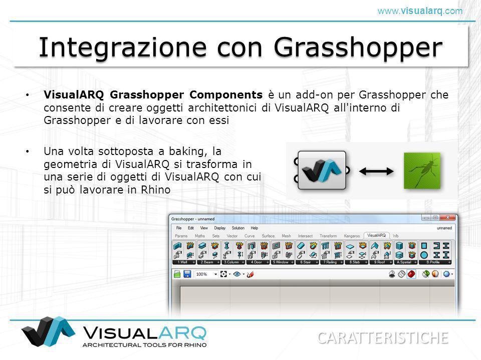 www.visualarq.com Integrazione con Grasshopper VisualARQ Grasshopper Components è un add-on per Grasshopper che consente di creare oggetti architetton