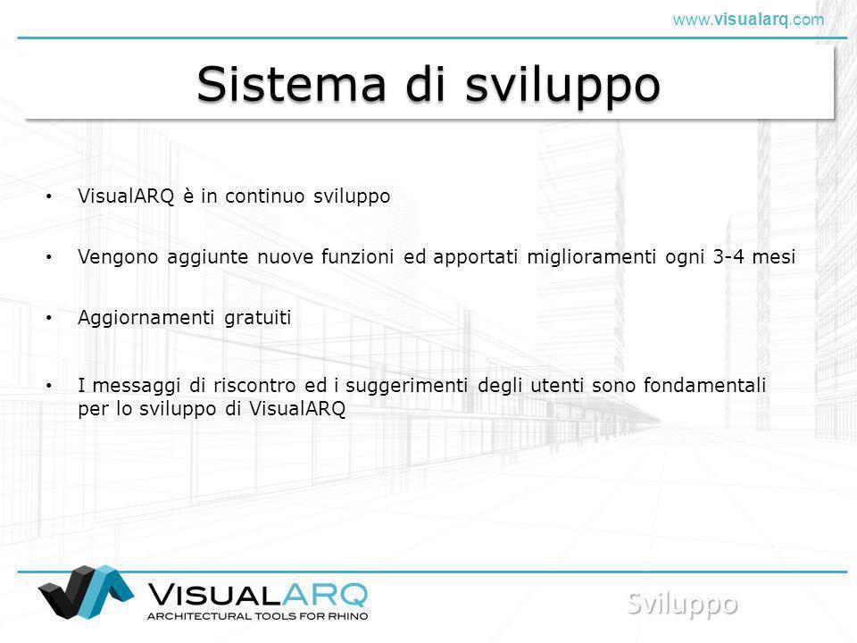 www.visualarq.com Sistema di sviluppo VisualARQ è in continuo sviluppo Vengono aggiunte nuove funzioni ed apportati miglioramenti ogni 3-4 mesi Aggior