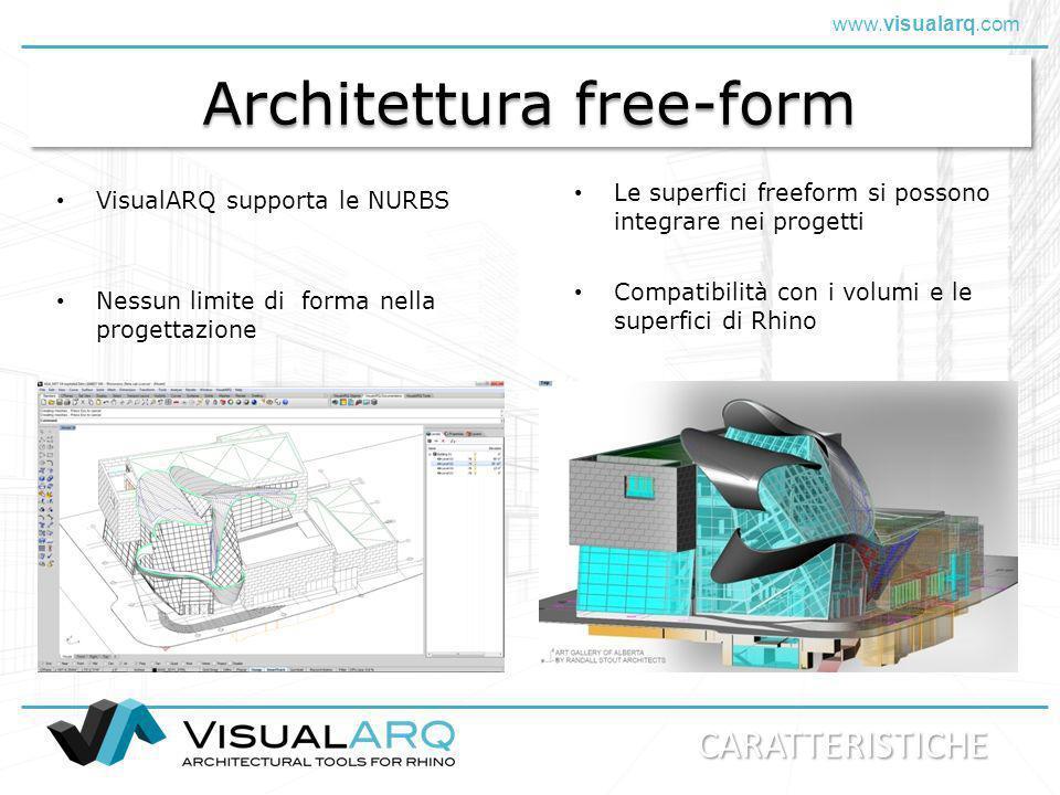 www.visualarq.com Documentazione dei progetti Documentazione 2D ed informazioni create automaticamente dal modello 3D Piante dei pavimenti Sezioni - Prospetti Quote Superfici Prospetti di porte e finestre Computo degli oggetti Aree, volumi, lunghezze...