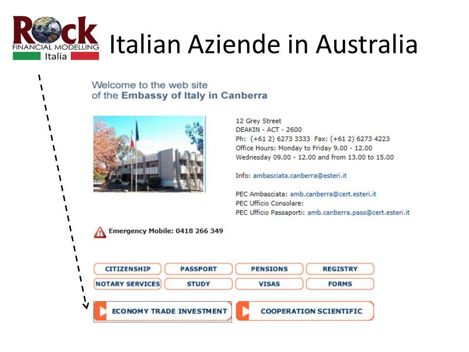 Italian Aziende in Australia