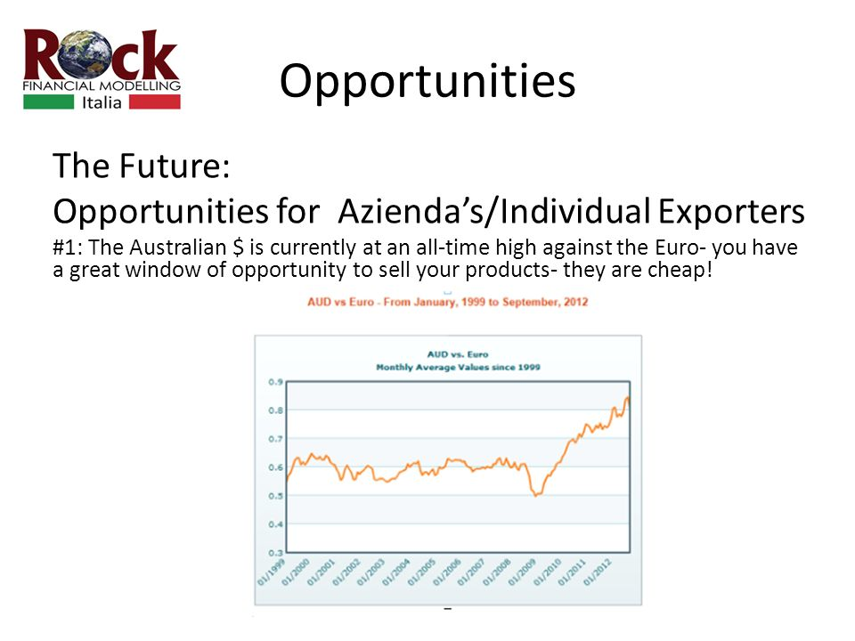 Opportunities The Future: Opportunities for Aziendas/Individual Exporters #1: The Australian $ is currently at an all-time high against the Euro- you have a great window of opportunity to sell your products- they are cheap!