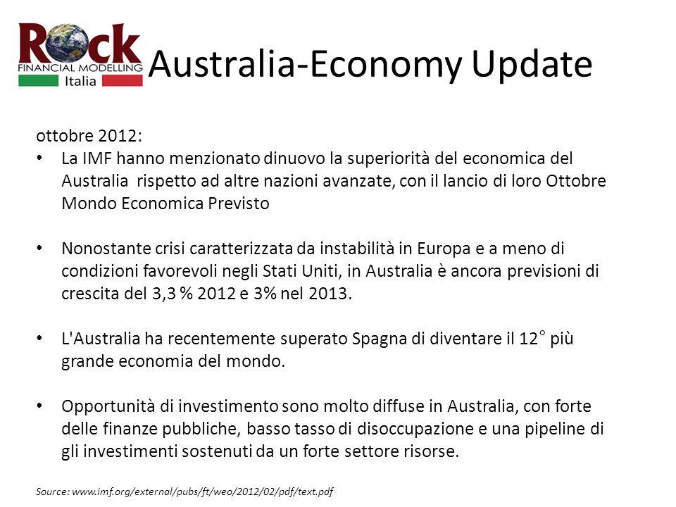 Australia-Economy Update ottobre 2012: La IMF hanno menzionato dinuovo la superiorità del economica del Australia rispetto ad altre nazioni avanzate, con il lancio di loro Ottobre Mondo Economica Previsto Nonostante crisi caratterizzata da instabilità in Europa e a meno di condizioni favorevoli negli Stati Uniti, in Australia è ancora previsioni di crescita del 3,3 % 2012 e 3% nel 2013.