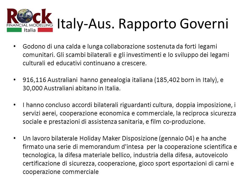 Italy-Aus.