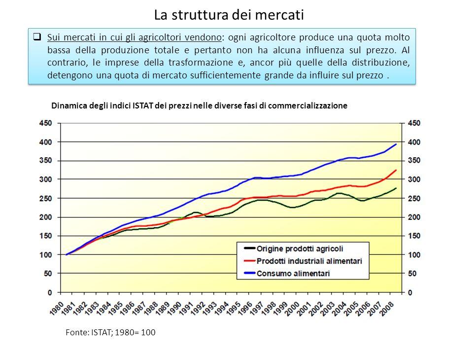 Sui mercati in cui gli agricoltori vendono: ogni agricoltore produce una quota molto bassa della produzione totale e pertanto non ha alcuna influenza