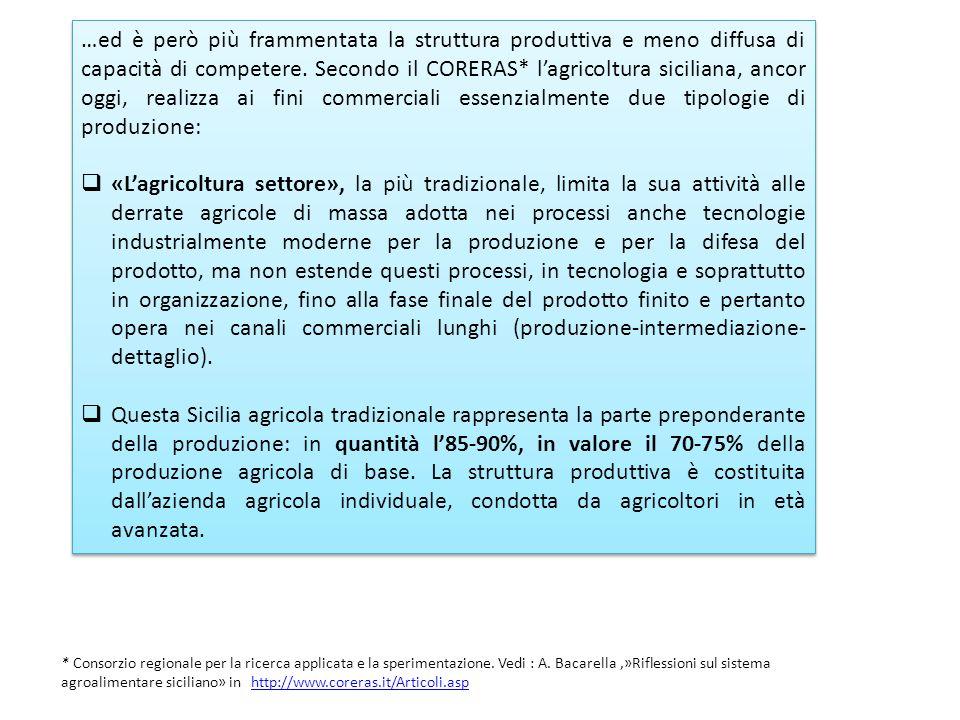 * Consorzio regionale per la ricerca applicata e la sperimentazione. Vedi : A. Bacarella,»Riflessioni sul sistema agroalimentare siciliano» in http://