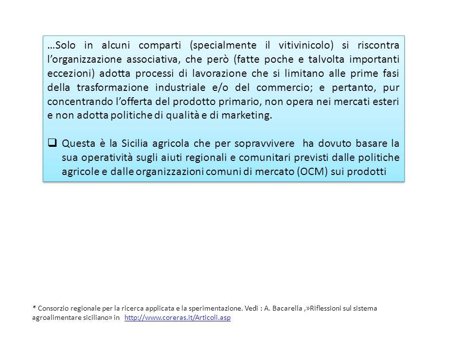 * Consorzio regionale per la ricerca applicata e la sperimentazione.