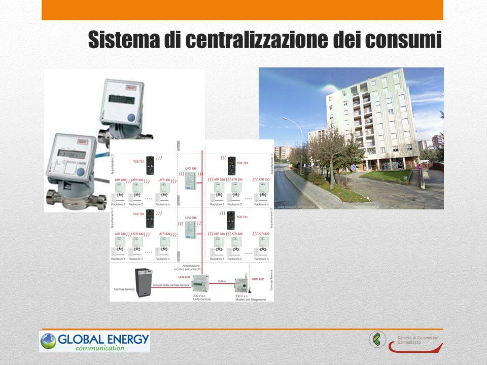 Sistema di centralizzazione dei consumi