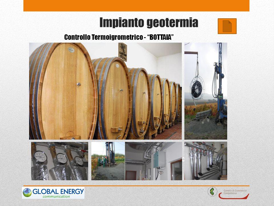 Impianto geotermia Larino, 22 maggio 2012 Controllo Termoigrometrico - BOTTAIA