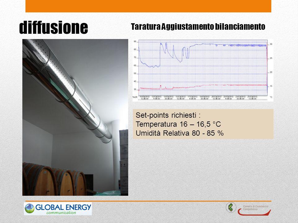 Taratura Aggiustamento bilanciamento Set-points richiesti : Temperatura 16 – 16,5 °C Umidità Relativa 80 - 85 %
