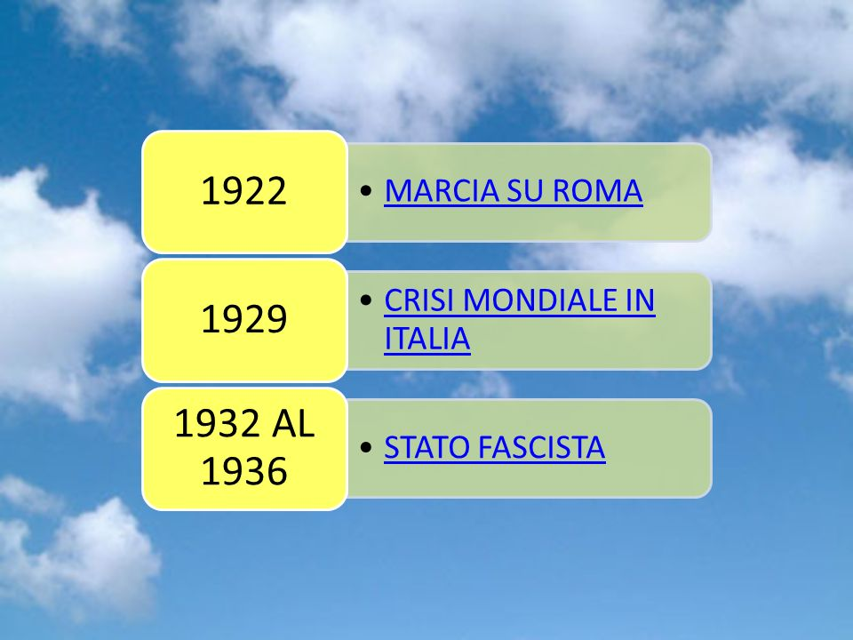 Gruppo 53 MARCIA SU ROMA 1922 CRISI MONDIALE IN ITALIACRISI MONDIALE IN ITALIA 1929 STATO FASCISTA 1932 AL 1936