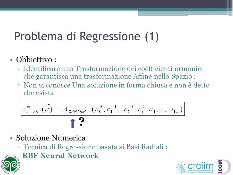 Problema di Regressione (1) Obbiettivo : Identificare una Trasformazione dei coefficienti armonici che garantisca una trasformazione Affine nello Spaz