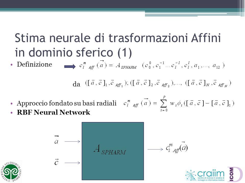 Stima neurale di trasformazioni Affini in dominio sferico (1) Definizione da Approccio fondato su basi radiali RBF Neural Network
