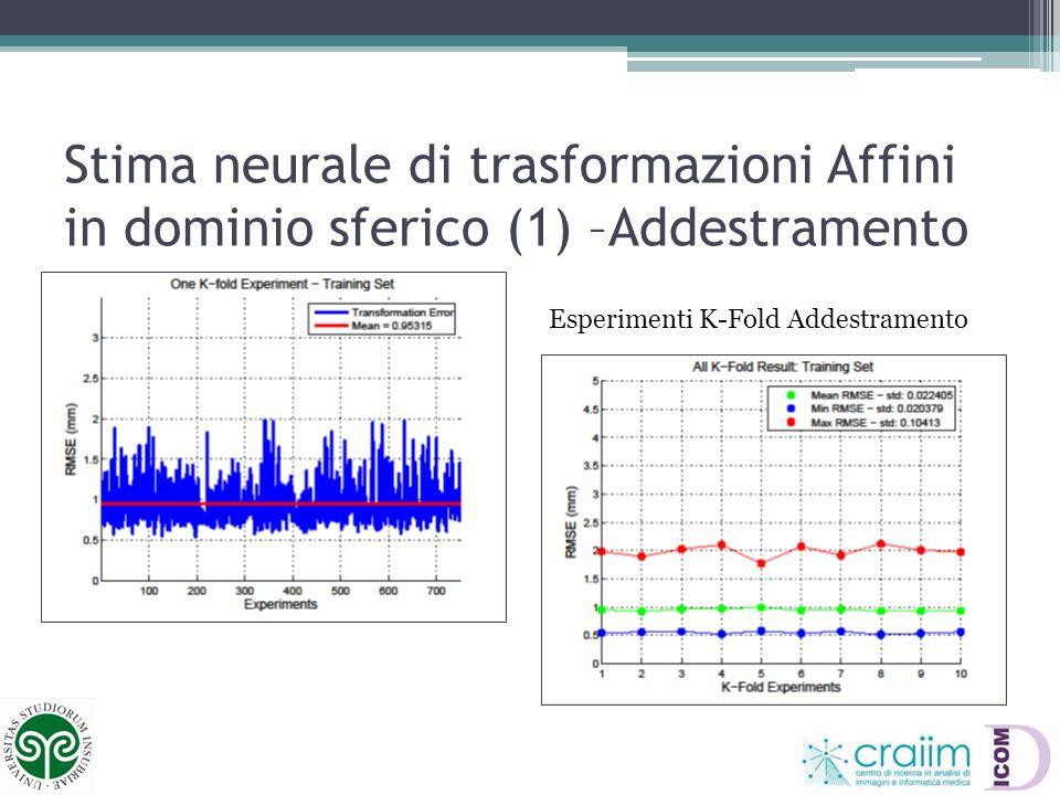 Stima neurale di trasformazioni Affini in dominio sferico (1) –Addestramento Esperimenti K-Fold Addestramento