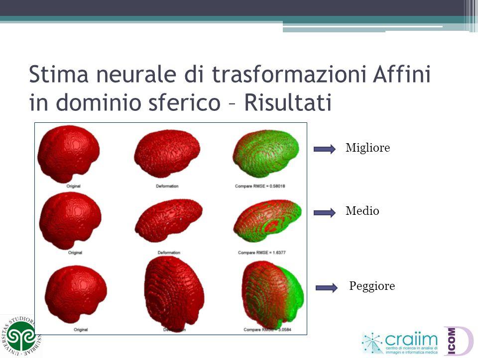 Stima neurale di trasformazioni Affini in dominio sferico – Risultati Migliore Medio Peggiore