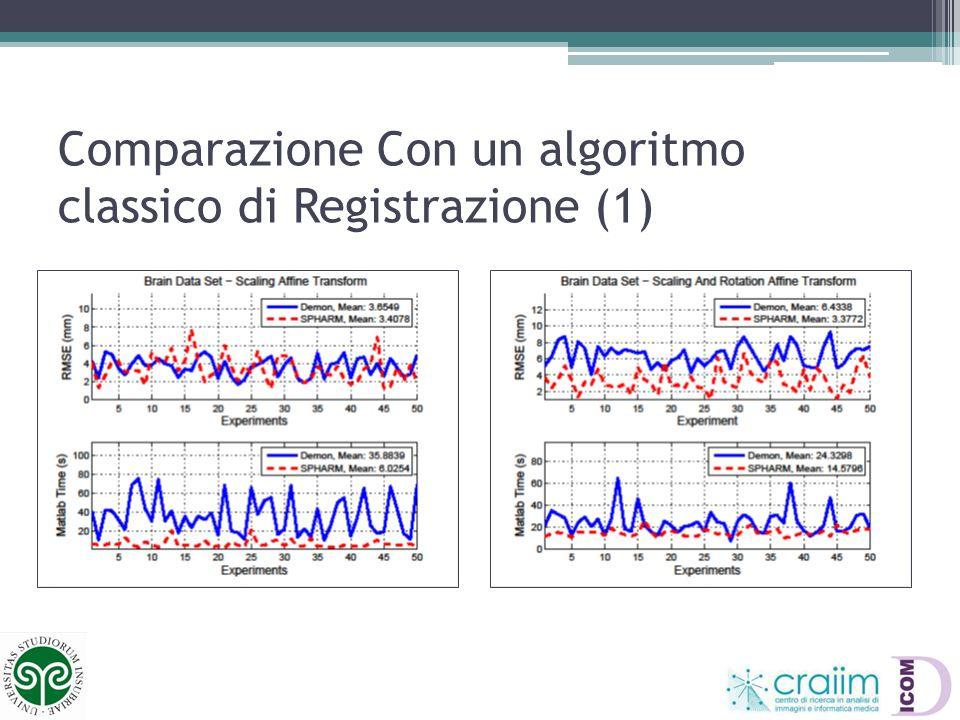 Comparazione Con un algoritmo classico di Registrazione (1)