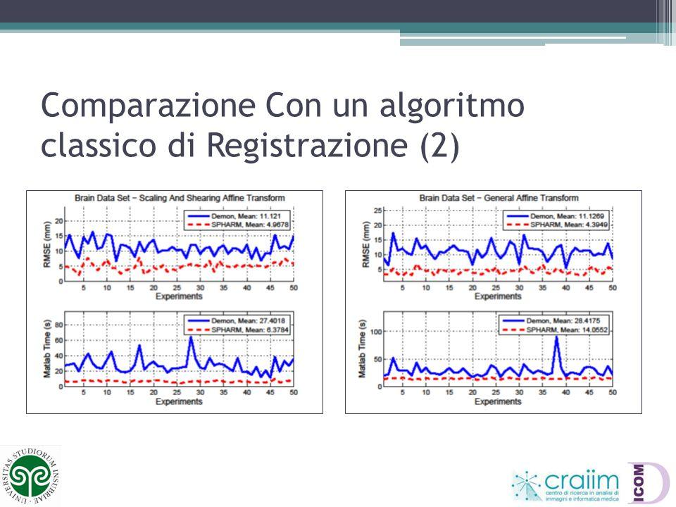 Comparazione Con un algoritmo classico di Registrazione (2)