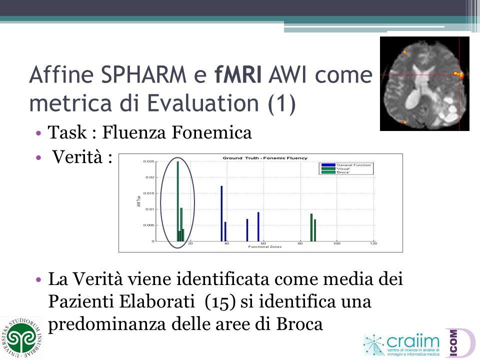 Affine SPHARM e fMRI AWI come metrica di Evaluation (1) Task : Fluenza Fonemica Verità : La Verità viene identificata come media dei Pazienti Elaborat