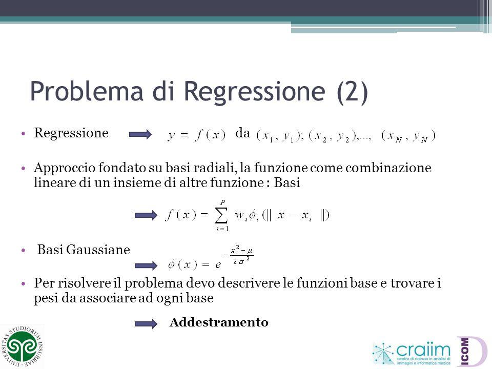Problema di Regressione (2) Regressione da Approccio fondato su basi radiali, la funzione come combinazione lineare di un insieme di altre funzione :