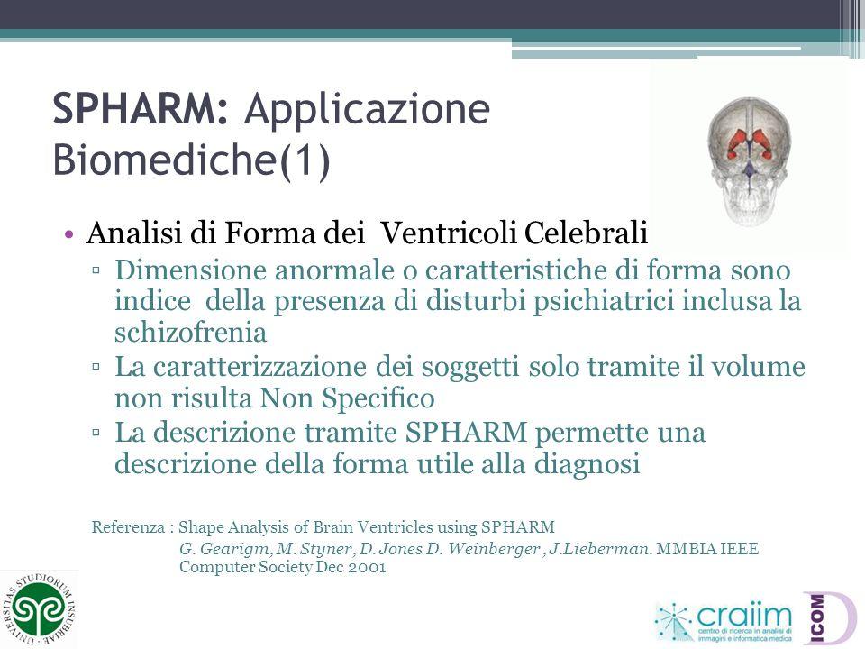 SPHARM: Applicazione Biomediche(1) Analisi di Forma dei Ventricoli Celebrali Dimensione anormale o caratteristiche di forma sono indice della presenza